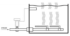 sparge hydro thermal