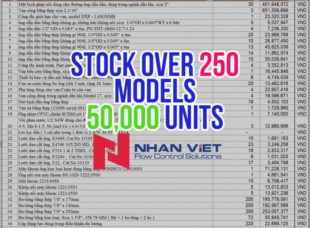 Nhan Viet hang stock